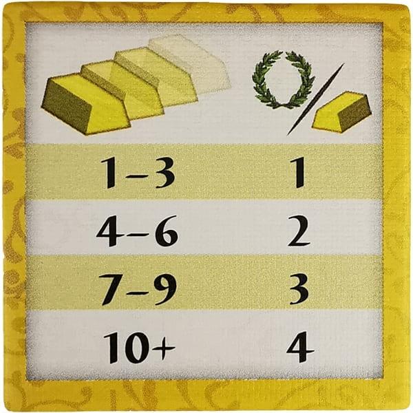 Carcassonne - Die Goldminen Wertungsplättchen